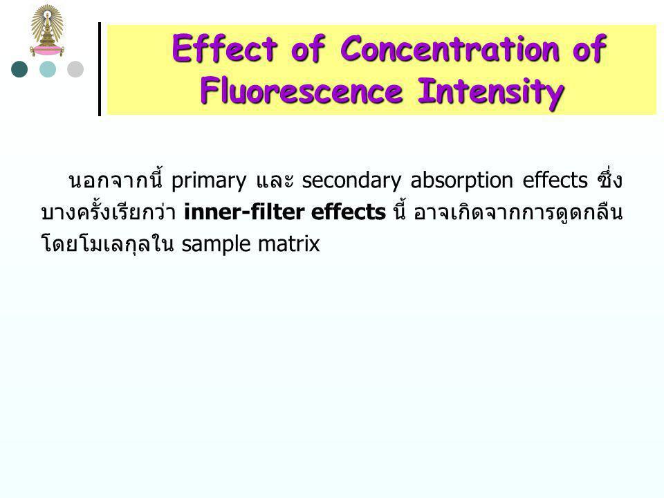 Effect of Concentration of Effect of Concentration of Fluorescence Intensity รูปที่ 4 Calibration curve สำหรับการหาปริมาณ tryptophan ในโปรตีนที่ละลายน้ำได้จากเลนส์ของตามนุษย์ 100 0 Relative fluorescence power, F ความเข้มข้น, M x 10 7