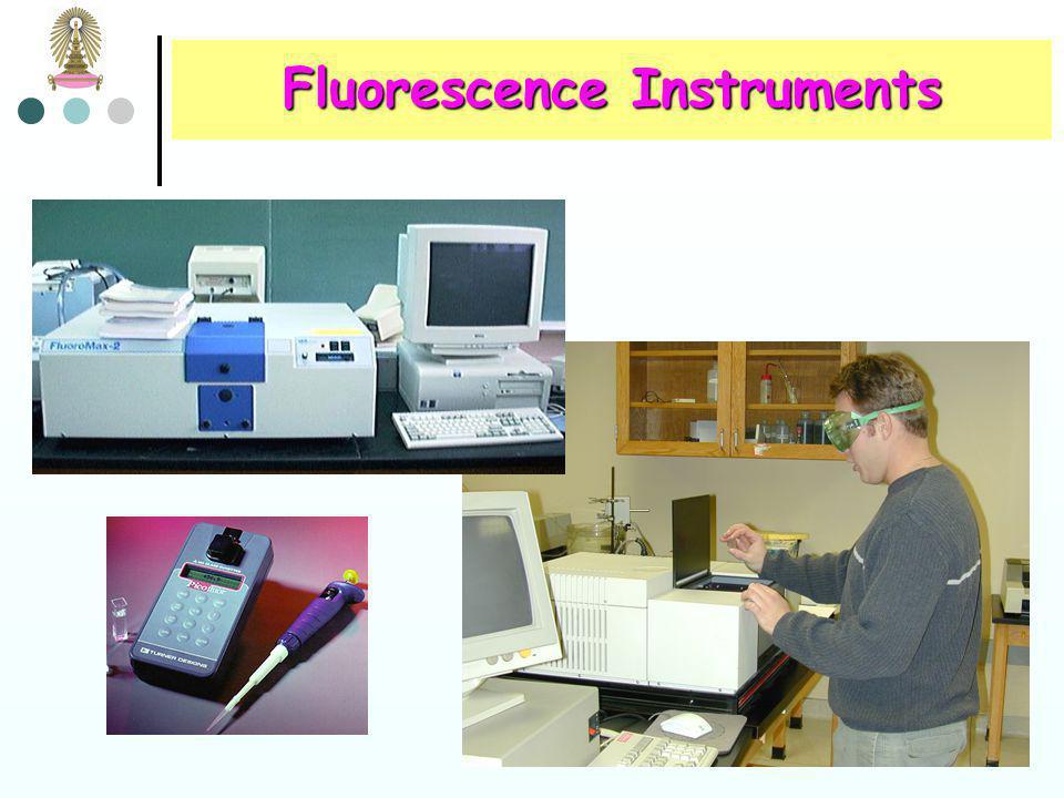Effect of Concentration of Effect of Concentration of Fluorescence Intensity นอกจากนี้ primary และ secondary absorption effects ซึ่ง บางครั้งเรียกว่า inner-filter effects นี้ อาจเกิดจากการดูดกลืน โดยโมเลกุลใน sample matrix