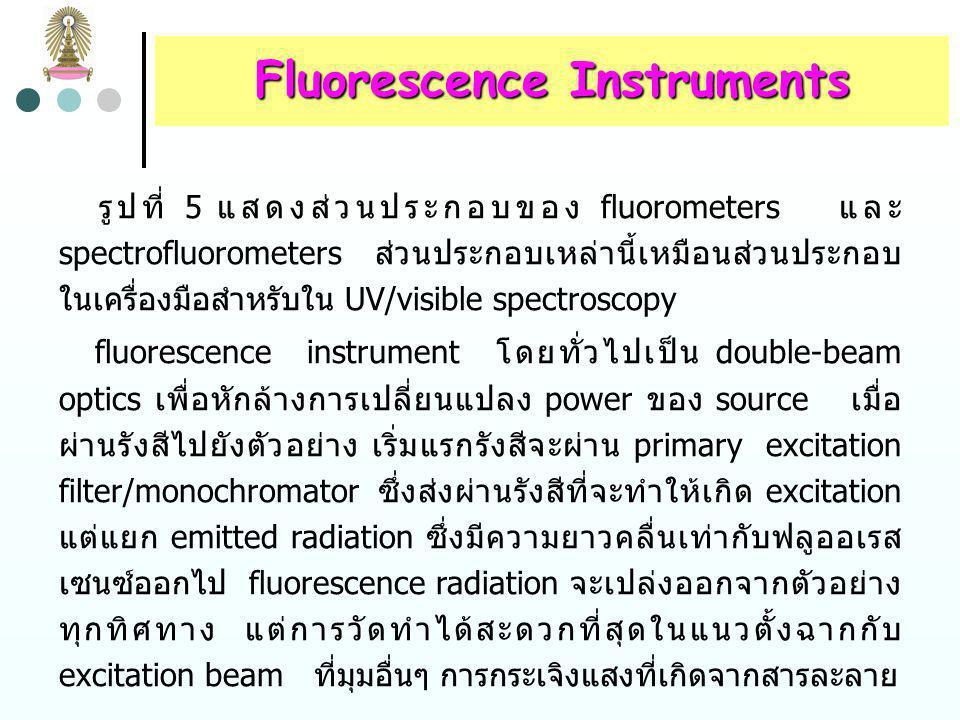 รูปที่ 5 ส่วนประกอบของ fluorometer/spectrofluorometer. Source primary excitation filter/ monochromator Sample secondary emission filter/ monochromator