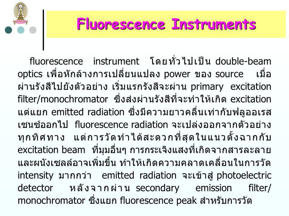 Fluorescence Instruments และผนังเซลล์อาจเพิ่มขึ้น ทำให้เกิดความคลาดเคลื่อนในการวัด intensity มากกว่า emitted radiation จะเข้าสู่ photoelectric detector หลังจากผ่าน secondary emission filter/ monochromator ซึ่งแยก fluorescence peak สำหรับการวัด