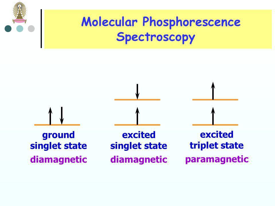 Molecular Phosphorescence Spectroscopy ใน molecular orbital ที่มี 2 อิเล็กตรอน spin ของอิเล็กตรอนทั้ง สองจะตรงกันข้ามตาม Pauli Exclusion Principle หรื