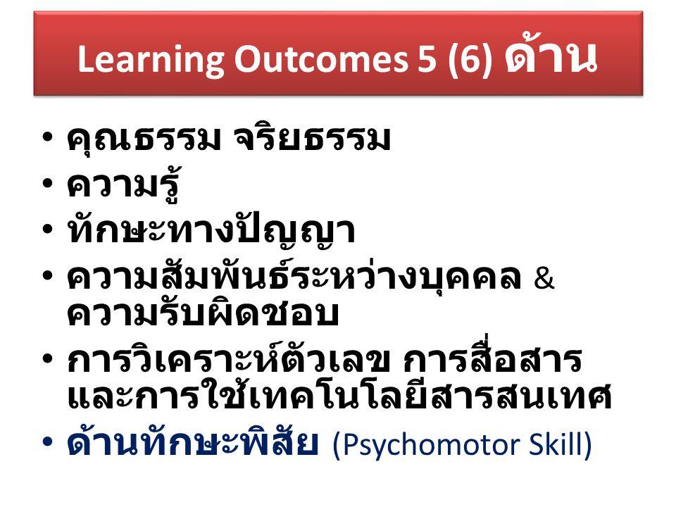 Learning Outcomes 5 (6) ด้าน คุณธรรม จริยธรรม ความรู้ ทักษะทางปัญญา ความสัมพันธ์ระหว่างบุคคล & ความรับผิดชอบ การวิเคราะห์ตัวเลข การสื่อสาร และการใช้เทคโนโลยีสารสนเทศ ด้านทักษะพิสัย (Psychomotor Skill)