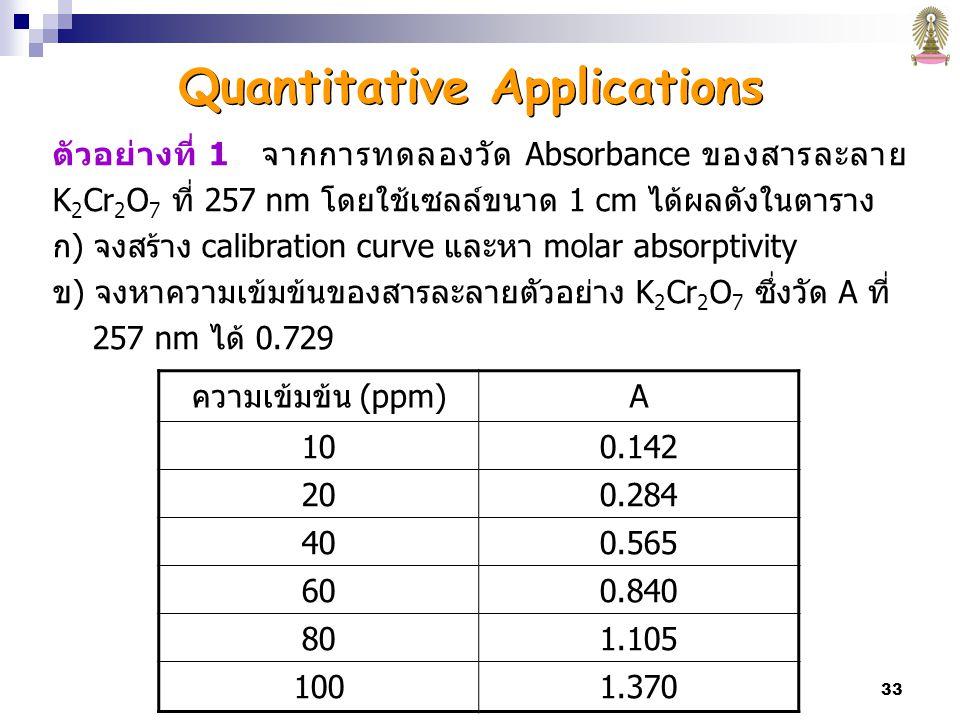 33 ตัวอย่างที่ 1 จากการทดลองวัด Absorbance ของสารละลาย K 2 Cr 2 O 7 ที่ 257 nm โดยใช้เซลล์ขนาด 1 cm ได้ผลดังในตาราง ก) จงสร้าง calibration curve และหา molar absorptivity ข) จงหาความเข้มข้นของสารละลายตัวอย่าง K 2 Cr 2 O 7 ซึ่งวัด A ที่ 257 nm ได้ 0.729 ความเข้มข้น (ppm)A 100.142 200.284 400.565 600.840 801.105 1001.370 Quantitative Applications