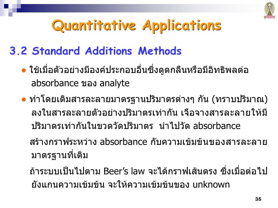 35 3.2 Standard Additions Methods ● ใช้เมื่อตัวอย่างมีองค์ประกอบอื่นซึ่งดูดกลืนหรือมีอิทธิพลต่อ absorbance ของ analyte ● ทำโดยเติมสารละลายมาตรฐานปริมาตรต่างๆ กัน (ทราบปริมาณ) ลงในสารละลายตัวอย่างปริมาตรเท่ากัน เจือจางสารละลายให้มี ปริมาตรเท่ากันในขวดวัดปริมาตร นำไปวัด absorbance สร้างกราฟระหว่าง absorbance กับความเข้มข้นของสารละลาย มาตรฐานที่เติม ถ้าระบบเป็นไปตาม Beer's law จะได้กราฟเส้นตรง ซึ่งเมื่อต่อไป ยังแกนความเข้มข้น จะให้ความเข้มข้นของ unknown Quantitative Applications
