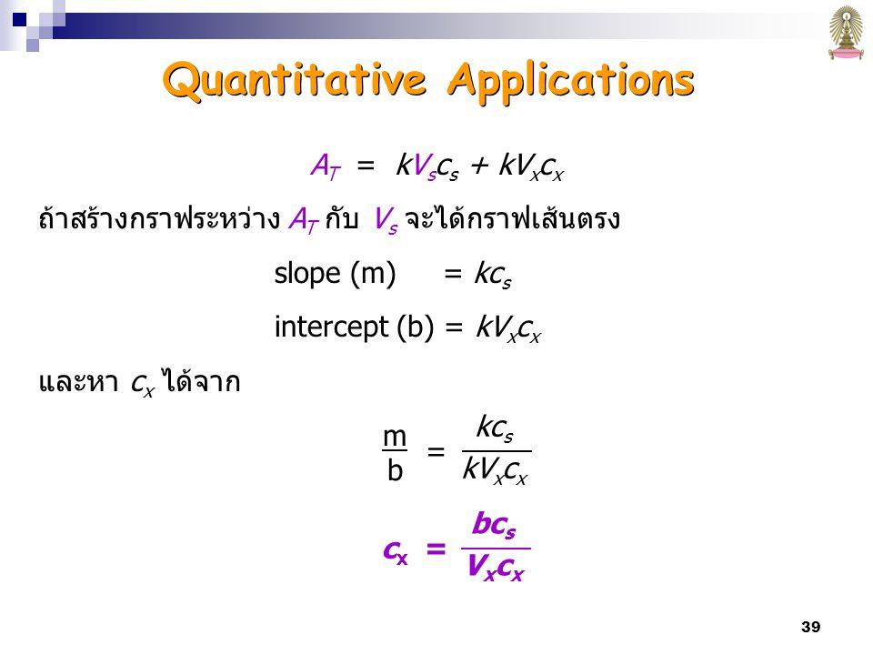 39 Quantitative Applications A T = kV s c s + kV x c x ถ้าสร้างกราฟระหว่าง A T กับ V s จะได้กราฟเส้นตรง slope (m) = kc s intercept (b) = kV x c x และหา c x ได้จาก mbmb = kc s kV x c x c x = bc s V x c x