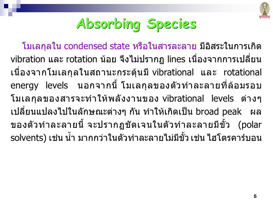 56 รูปที่ 5 Relative Errors in Spectrophotometric Analysis.