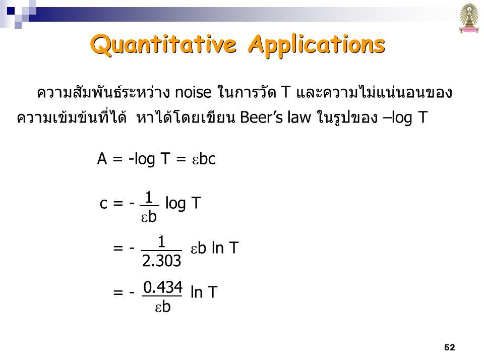 52 ความสัมพันธ์ระหว่าง noise ในการวัด T และความไม่แน่นอนของ ความเข้มข้นที่ได้ หาได้โดยเขียน Beer's law ในรูปของ –log T A = -log T =  bc c = - log T = -  b ln T = - ln T 1b1b 1 2.303 0.434  b Quantitative Applications