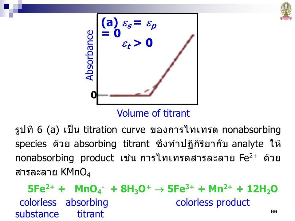 66 รูปที่ 6 (a) เป็น titration curve ของการไทเทรต nonabsorbing species ด้วย absorbing titrant ซึ่งทำปฏิกิริยากับ analyte ให้ nonabsorbing product เช่น การไทเทรตสารละลาย Fe 2+ ด้วย สารละลาย KMnO 4 5Fe 2+ + MnO 4 - + 8H 3 O +  5Fe 3+ + Mn 2+ + 12H 2 O colorless absorbing colorless product substance titrant Absorbance 0 Volume of titrant (a)  s =  p = 0  t > 0