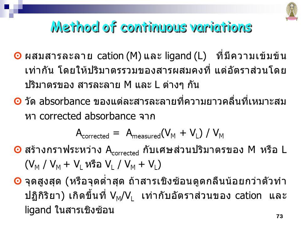 73 Method of continuous variations ๏ ผสมสารละลาย cation (M) และ ligand (L) ที่มีความเข้มข้น เท่ากัน โดยให้ปริมาตรรวมของสารผสมคงที่ แต่อัตราส่วนโดย ปริมาตรของ สารละลาย M และ L ต่างๆ กัน ๏ วัด absorbance ของแต่ละสารละลายที่ความยาวคลื่นที่เหมาะสม หา corrected absorbance จาก A corrected = A measured (V M + V L ) / V M ๏ สร้างกราฟระหว่าง A corrected กับเศษส่วนปริมาตรของ M หรือ L (V M / V M + V L หรือ V L / V M + V L ) ๏ จุดสูงสุด (หรือจุดต่ำสุด ถ้าสารเชิงซ้อนดูดกลืนน้อยกว่าตัวทำ ปฏิกิริยา) เกิดขึ้นที่ V M /V L เท่ากับอัตราส่วนของ cation และ ligand ในสารเชิงซ้อน