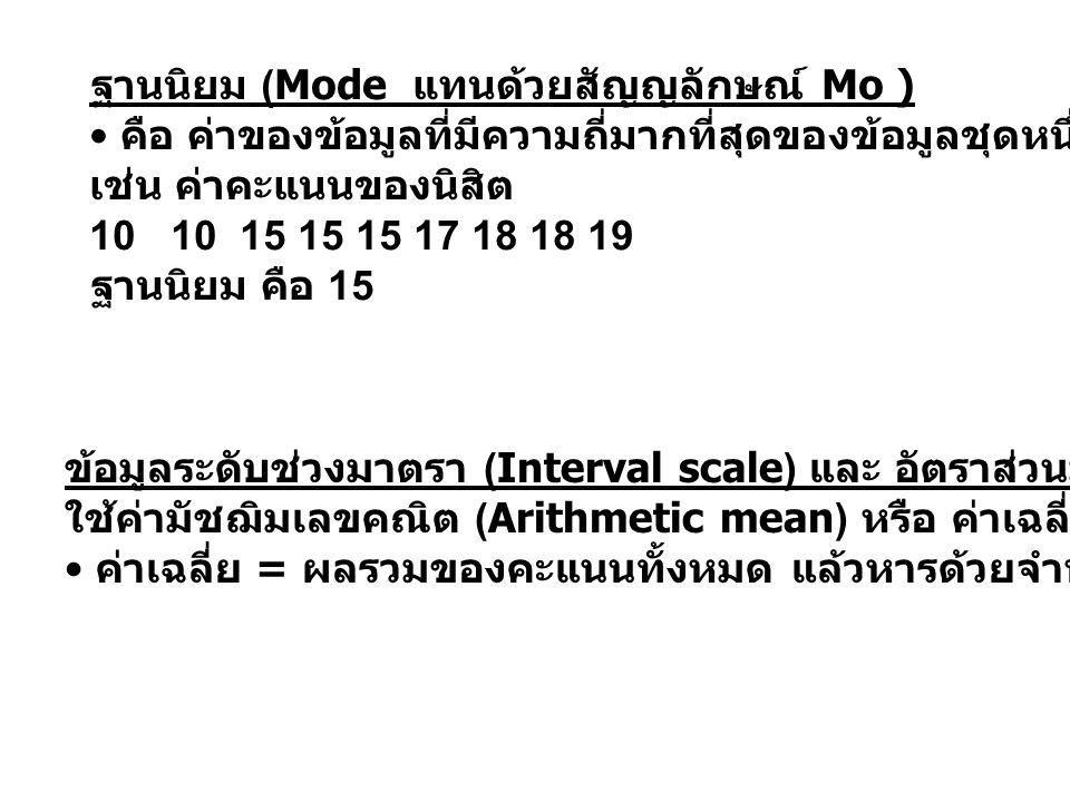 ฐานนิยม (Mode แทนด้วยสัญญลักษณ์ Mo ) คือ ค่าของข้อมูลที่มีความถี่มากที่สุดของข้อมูลชุดหนึ่ง ๆ เช่น ค่าคะแนนของนิสิต 10 10 15 15 15 17 18 18 19 ฐานนิยม