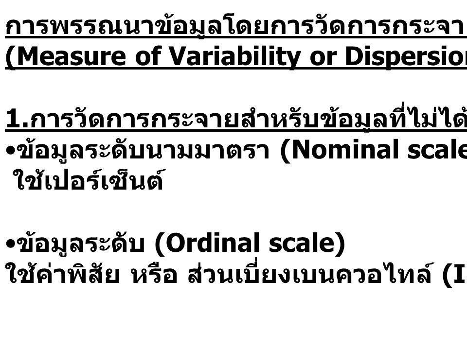 การพรรณนาข้อมูลโดยการวัดการกระจาย (Measure of Variability or Dispersion) 1. การวัดการกระจายสำหรับข้อมูลที่ไม่ได้แจกแจงความถี่ ข้อมูลระดับนามมาตรา (Nom