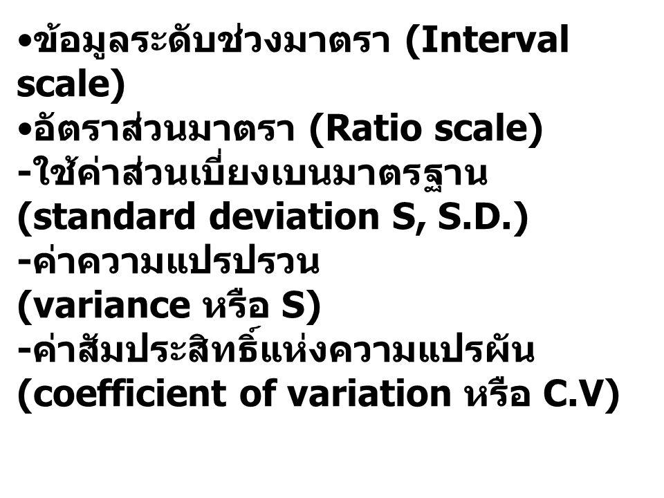 ข้อมูลระดับช่วงมาตรา (Interval scale) อัตราส่วนมาตรา (Ratio scale) - ใช้ค่าส่วนเบี่ยงเบนมาตรฐาน (standard deviation S, S.D.) - ค่าความแปรปรวน (varianc