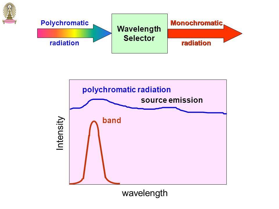 15 Wavelength Selectors ทำหน้าที่แยก polychromatic radiation (รังสีหลายความยาวคลื่น) ให้เป็น monochromatic radiation (รังสีความยาวคลื่นเดียว) ในทางปฏิบัติ รังสีที่ได้จะไม่ใช่ monochromatic radiation แต่จะมี ความยาวคลื่นในช่วงแคบๆ เรียกว่า band (แถบ) Wavelength Selector Polychromatic radiation Monochromatic radiation