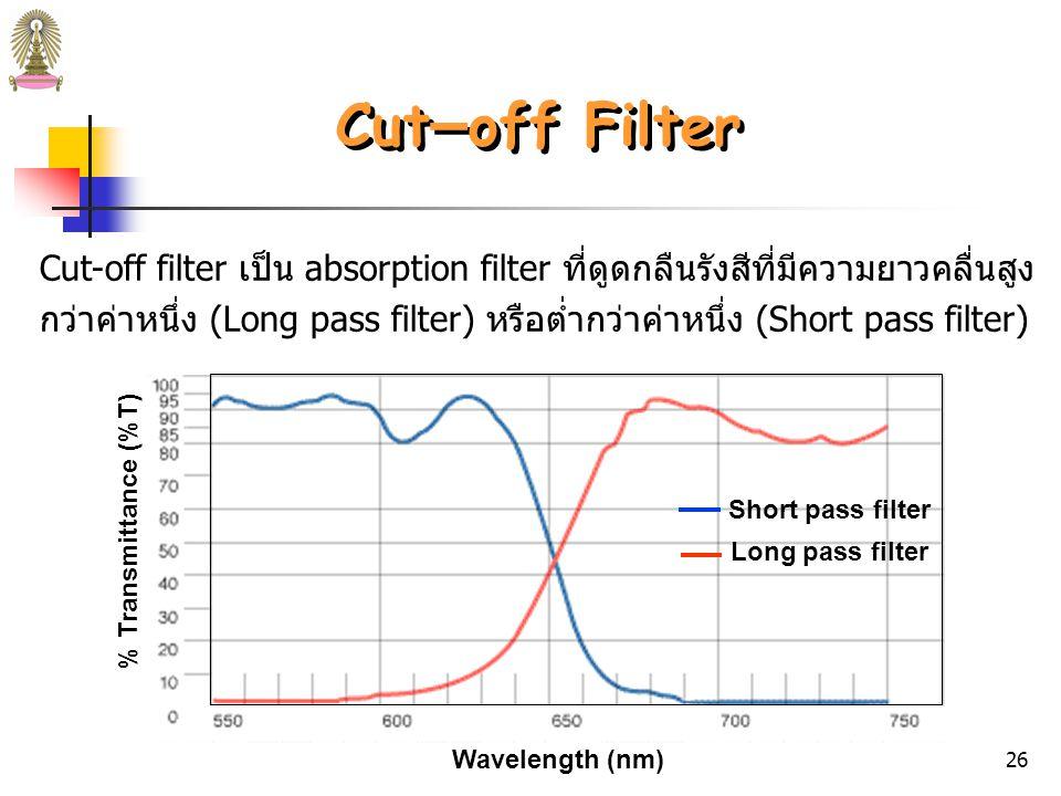 25 Absorption Filter รูปที่ 5 absorption filter สีม่วงจะดูดกลืนแสงสีเขียว ในขณะที่ แสงสีม่วง (แดงและน้ำเงิน) ผ่านได้