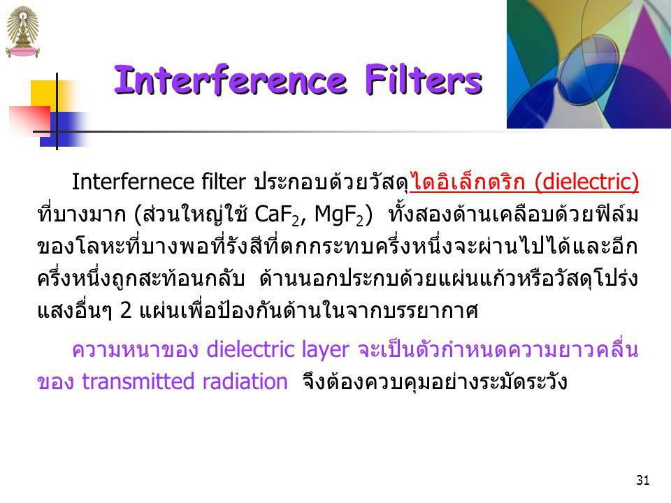 30 รูปที่ 7 Schematic cross section of an interference filter.