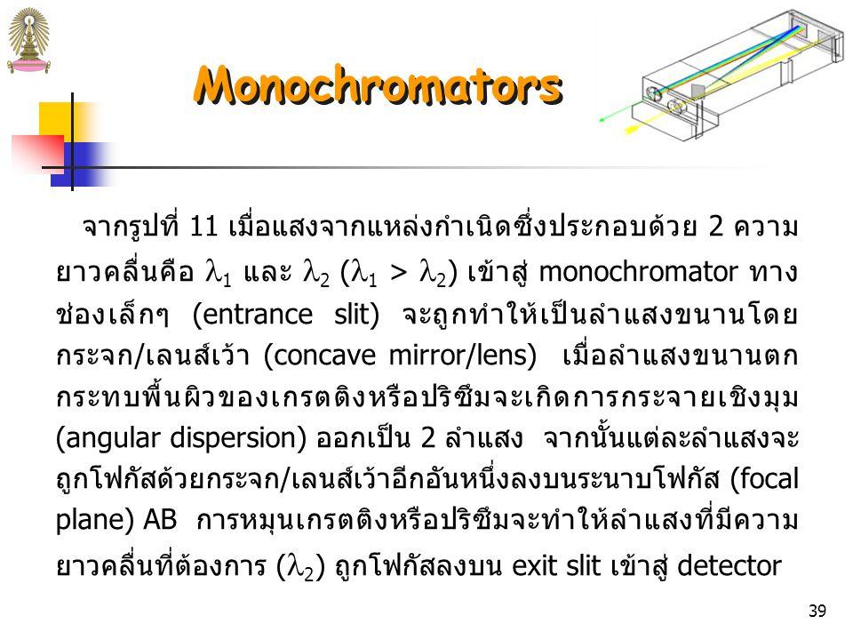 38 ส่วนประกอบของ monochromators 1.ช่องแสงเข้า (entrance slit) 2.กระจก/เลนส์ทำแสงขนาน (collimating mirrors/lens) 3.ตัวกลางกระจายแสง (dispersing medium) ได้แก่ ปริซึม (prism) เกรตติง (grating) 4.กระจก/เลนส์โฟกัส (focusing mirrors/lens) 5.ช่องแสงออก (exit slit) และ ระนาบโฟกัส (focal plane) นอกจากนี้ ยังมี entrance และ exit windows Monochromators