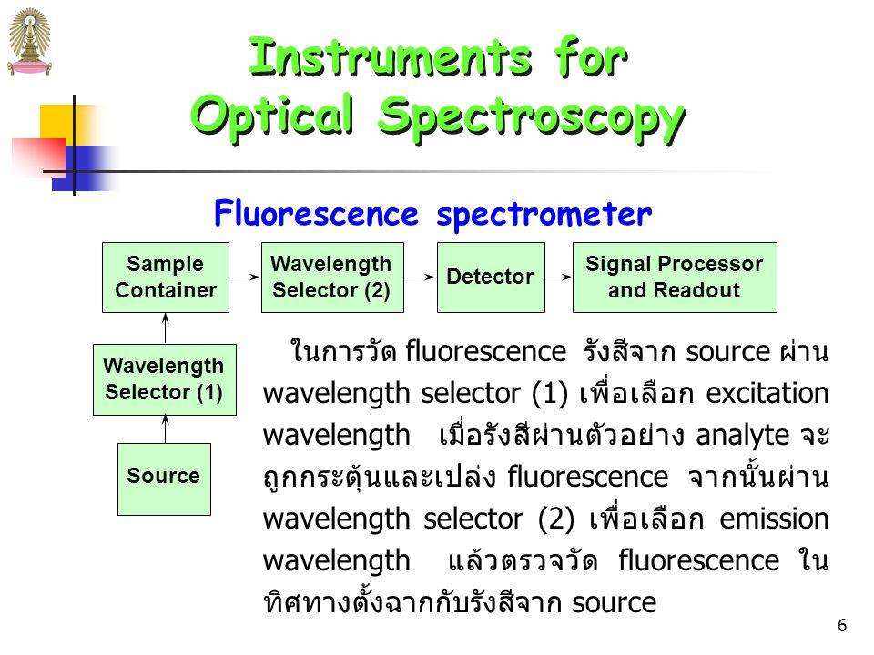 5 Instruments for Optical Spectroscopy Instruments for Optical Spectroscopy ในการวัด absorption รังสีจาก source จะผ่าน wavelength selector เพื่อให้ได้รังสีที่มีความยาวคลื่นตามต้องการ เมื่อรังสีที่ ได้ ผ่านตัวอย่างใน sample container จะเกิดการดูดกลืนรังสี detector จะทำหน้าที่ตรวจวัดรังสี จากนั้นประมวลสัญญาณและ อ่านผลด้วย signal processor และ readout ในเครื่องมือบางเครื่อง ตำแหน่งของ wavelength selector และ sample container อาจสลับกัน Absorption spectrometer Wavelength Selector Detector Source Sample Container Signal Processor and Readout