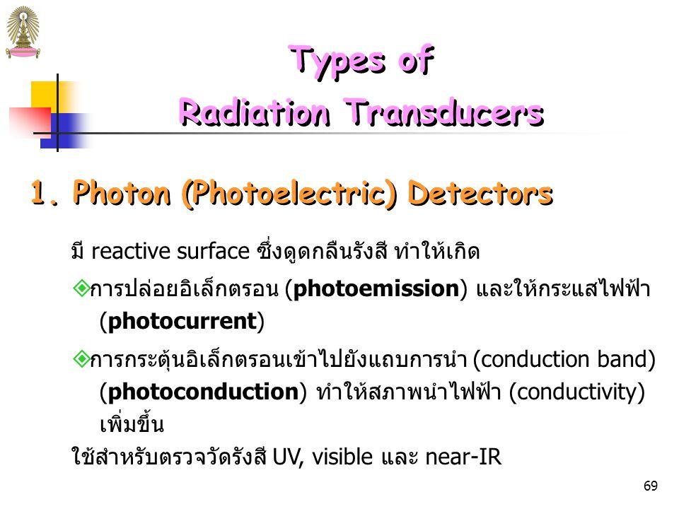 68 ตารางที่ 5 Detectors for Spectroscopy Type (nm) (nm) Output Photon Detectors Photon Detectors Phototubes Phototubes 150-1,000 150-1,000Current Photomultiplier tubes Photomultiplier tubes 150-1,000 150-1,000Current Silicon diodes Silicon diodes 190-1,100 190-1,100Current Photoconductive cells Photoconductive cells 750-6,000 750-6,000Resistance change Photovoltaic cells Photovoltaic cells 380-780 380-780Current or voltage Charge-transfer devices Charge-transfer devices 170-800 170-800Accumulated charge Heat Detectors Heat Detectors Thermocouples Thermocouples 600-20,000 600-20,000Voltage Bolometers Bolometers 600-20,000 600-20,000Resistance change Pneumatic cells Pneumatic cells 600-40,000 600-40,000Gas pressure Pyroelectric cells Pyroelectric cells1,000-20,000Current