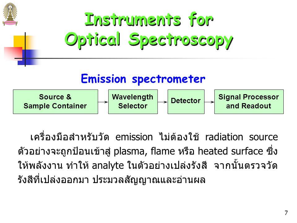 6 Instruments for Optical Spectroscopy Instruments for Optical Spectroscopy ในการวัด fluorescence รังสีจาก source ผ่าน wavelength selector (1) เพื่อเลือก excitation wavelength เมื่อรังสีผ่านตัวอย่าง analyte จะ ถูกกระตุ้นและเปล่ง fluorescence จากนั้นผ่าน wavelength selector (2) เพื่อเลือก emission wavelength แล้วตรวจวัด fluorescence ใน ทิศทางตั้งฉากกับรังสีจาก source Fluorescence spectrometer Wavelength Selector (2) Source Sample Container Signal Processor and Readout Wavelength Selector (1) Detector