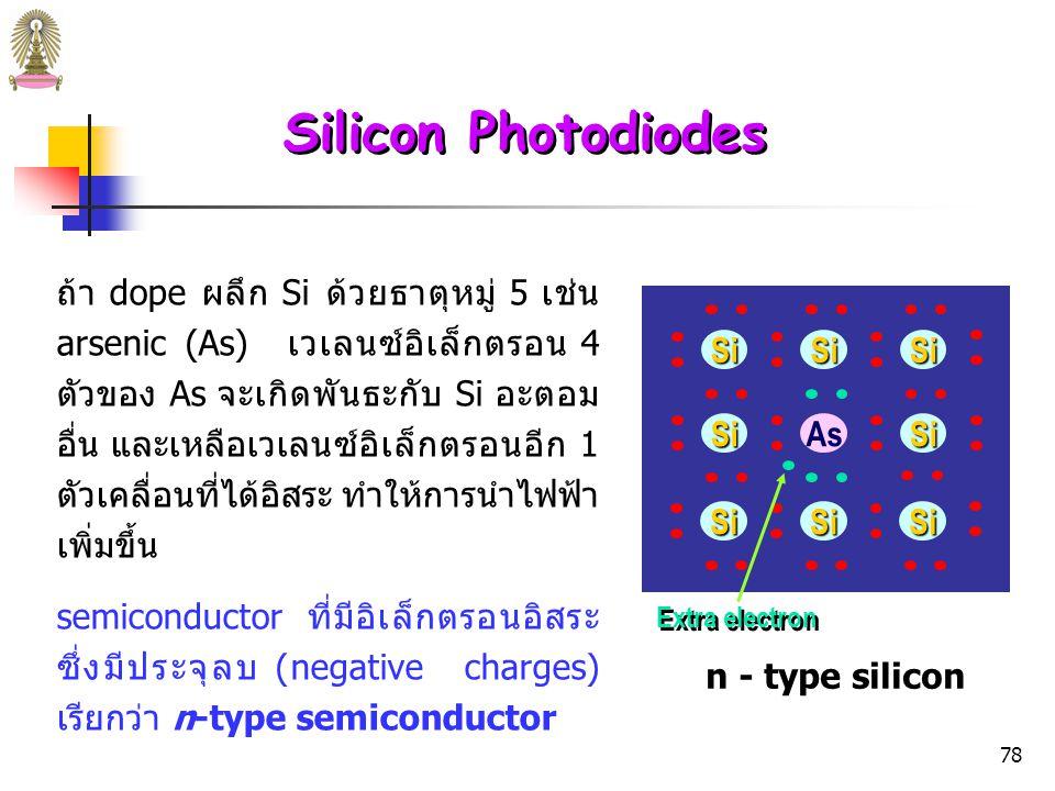 77 Silicon Photodiodes  บริเวณที่อิเล็กตรอนเคลื่อนที่จากไปจะมีประจุบวก เรียกว่า hole อิเล็กตรอนที่เกิดพันธะจากอะตอมข้างเคียงจะเคลื่อนที่เข้าไปใน บริเวณที่มีประจุบวก ทำให้เกิด positive hole ขึ้นใหม่ เมื่อเกิด เช่นนี้ซ้ำๆ กัน positive hole จึงเคลื่อนที่ไปในทิศทางตรงข้ามกับ การเคลื่อนที่ของอิเล็กตรอน และทำให้ semiconductor นำ ไฟฟ้าได้  การนำไฟฟ้าของ Si จะเพิ่มขึ้นโดย doping ซึ่งเป็นกระบวนการที่ ทำให้ธาตุหมู่ 5 หรือ 3 ปริมาณเล็กน้อยและควบคุมปริมาณ (~1 ppm) กระจายเป็นเนื้อเดียวกันทั่วทั้งผลึก Si