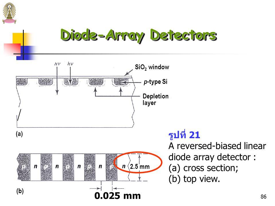 85  Silicon diode ที่ต่อแบบ reverse bias สามารถใช้เป็น photodetector ได้ เนื่องจาก UV/visible photons ที่ตก กระทบ depletion layer บน pn junction จะมีพลังงานเพียง พอที่จะกระตุ้นอิเล็กตรอนจาก valence band ไปยัง conduction band ทำให้เกิด electron-hole pairs เพิ่มขึ้น โดยกระแสไฟฟ้าที่เกิดขึ้นจะเป็นสัดส่วนโดยตรงกับ radiant power ของรังสี  Silicon photodiode sensitive มากกว่า phototube แต่ sensitive น้อยกว่า PMT Silicon Photodiodes