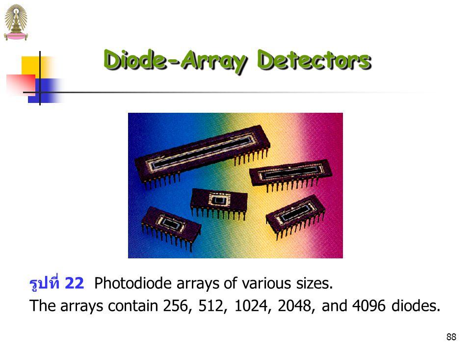 87 Diode-Array Detectors  เป็น silicon photodiodes จำนวนมากที่ประดิษฐ์บน silicon chip ขนาดเล็กอันเดียวกัน (แต่ละ diode มีความกว้างประมาณ 0.025 mm)  ถ้าใช้ diode-array detector 1 หรือ 2 อัน วางไว้ตามความยาว ของระนาบโฟกัสของ monochromator จะสามารถวัดการ ดูดกลืนที่ทุกความยาวคลื่นได้พร้อมกัน ทำให้วัดได้อย่างรวดเร็ว  กระแสไฟฟ้าในวงจรภายนอก ภายใต้สภาวะ reverse bias จะ เป็นสัดส่วนโดยตรงกับ radiant power ของรังสีที่ตกกระทบ  ใช้ใน multichannel instruments  คุณภาพต่ำกว่า PMT (ทั้ง sensitivity, dynamic range, S/N)