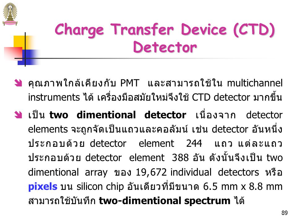 88 Diode-Array Detectors รูปที่ 22 Photodiode arrays of various sizes.