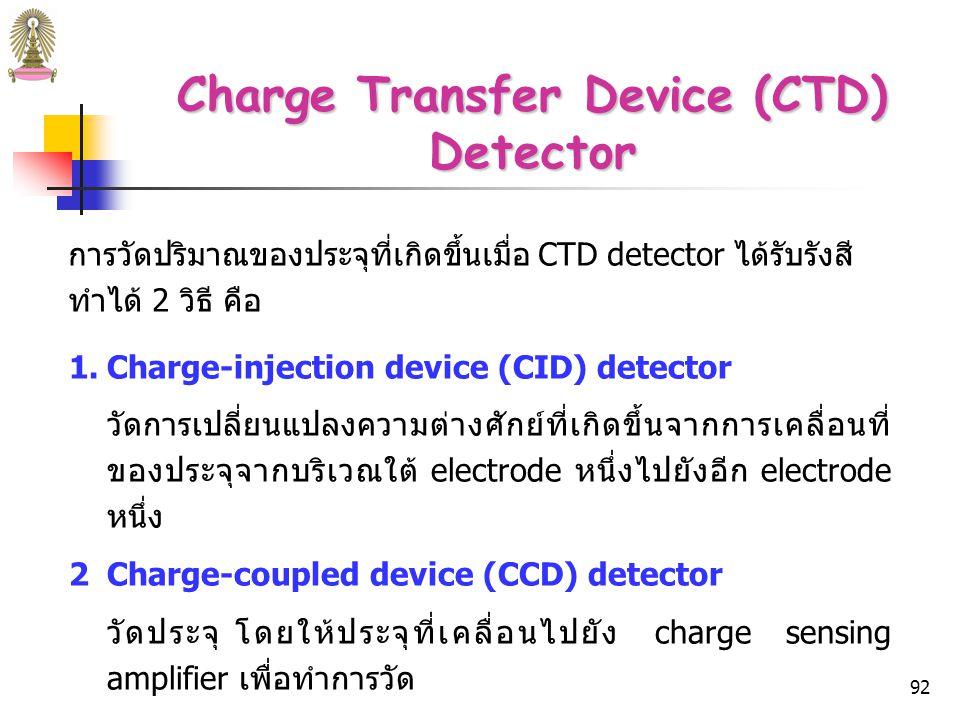 91 Charge Transfer Device (CTD) Detector  pixel หนึ่งของ CTD detector ประกอบด้วย electrode 2 อัน (บาง pixel มี electrode มากกว่า 2 อัน) วางอยู่บน silica (SiO 2 ) layer ซึ่งเป็นฉนวนกั้น electrode จาก n-doped silicon อุปกรณ์นี้เป็น metal oxide semiconductor capacitor ซึ่งเก็บ ประจุที่เกิดจากรังสีตกกระทบ doped silicon  เมื่อให้ประจุลบเข้าไปยัง electrode จะเกิดบริเวณที่มีประจุลบ ภายใต้ electrode เรียกว่า potential well positive holes ที่ เกิดจากการดูดกลืนโฟตอนของ silicon จะเคลื่อนที่และสะสมอยู่ ใน potential well ที่มีศักย์ไฟฟ้าเป็นลบมากกว่า โดยเก็บประจุ ได้มากถึง 10 5 –10 6 ก่อนที่จะ overflow ต่อไปยัง pixel ข้างเคียง