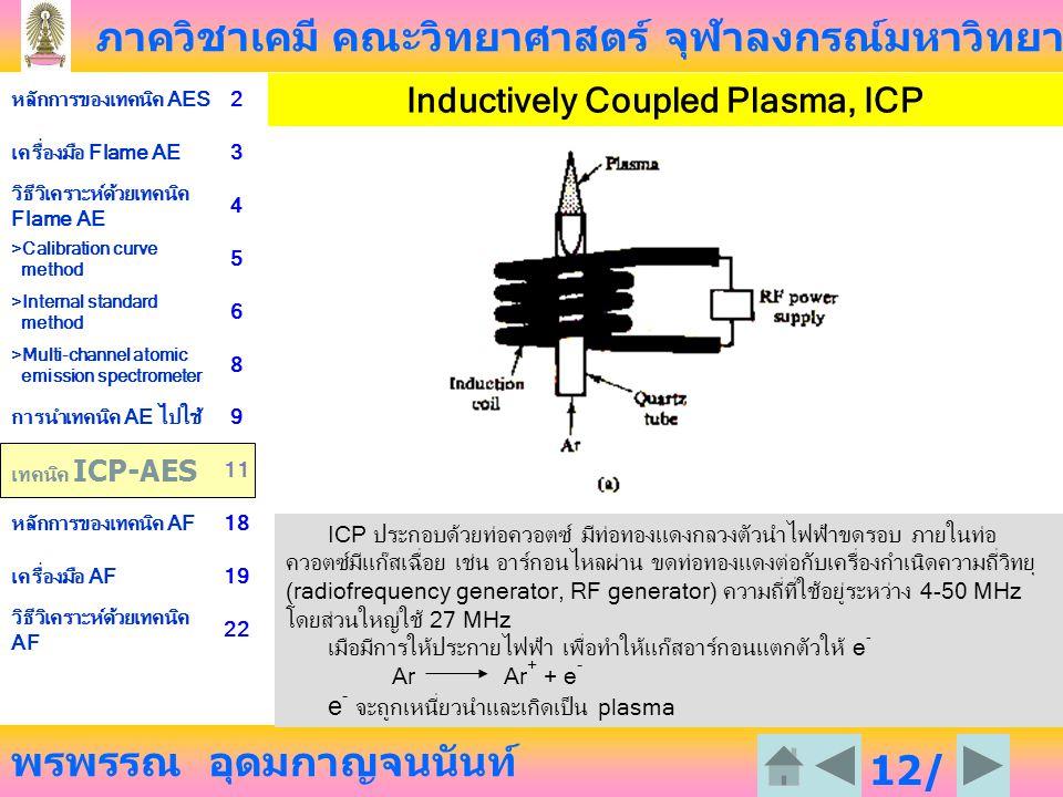 ภาควิชาเคมี คณะวิทยาศาสตร์ จุฬาลงกรณ์มหาวิทยาลัย พรพรรณ อุดมกาญจนนันท์ หลักการของเทคนิค AES2 เครื่องมือ Flame AE3 วิธีวิเคราะห์ด้วยเทคนิค Flame AE 4 >Calibration curve method 5 >Internal standard method 6 >Multi-channel atomic emission spectrometer 8 การนำเทคนิค AE ไปใช้9 เทคนิค ICP-AES 11 หลักการของเทคนิค AF18 เครื่องมือ AF19 วิธีวิเคราะห์ด้วยเทคนิค AF 22 12/ 23 Inductively Coupled Plasma, ICP ICP ประกอบด้วยท่อควอตซ์ มีท่อทองแดงกลวงตัวนำไฟฟ้าขดรอบ ภายในท่อ ควอตซ์มีแก๊สเฉื่อย เช่น อาร์กอนไหลผ่าน ขดท่อทองแดงต่อกับเครื่องกำเนิดความถี่วิทยุ (radiofrequency generator, RF generator) ความถี่ที่ใช้อยู่ระหว่าง 4-50 MHz โดยส่วนใหญ่ใช้ 27 MHz เมือมีการให้ประกายไฟฟ้า เพื่อทำให้แก๊สอาร์กอนแตกตัวให้ e - Ar Ar + + e - e - จะถูกเหนี่ยวนำและเกิดเป็น plasma