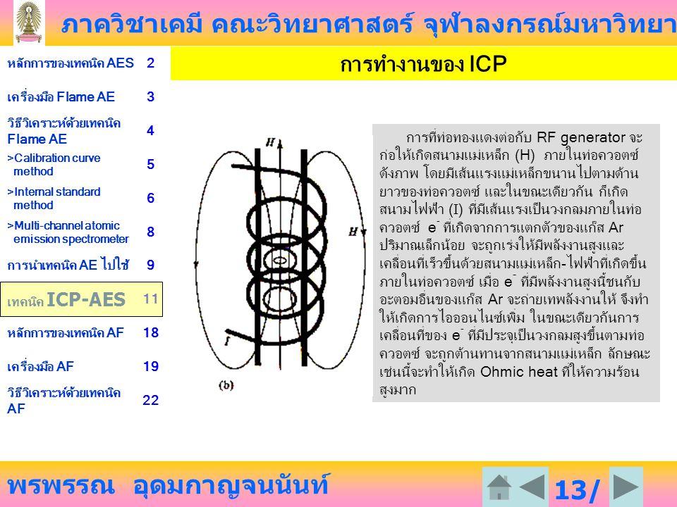 ภาควิชาเคมี คณะวิทยาศาสตร์ จุฬาลงกรณ์มหาวิทยาลัย พรพรรณ อุดมกาญจนนันท์ หลักการของเทคนิค AES2 เครื่องมือ Flame AE3 วิธีวิเคราะห์ด้วยเทคนิค Flame AE 4 >Calibration curve method 5 >Internal standard method 6 >Multi-channel atomic emission spectrometer 8 การนำเทคนิค AE ไปใช้9 เทคนิค ICP-AES 11 หลักการของเทคนิค AF18 เครื่องมือ AF19 วิธีวิเคราะห์ด้วยเทคนิค AF 22 13/ 23 การทำงานของ ICP การที่ท่อทองแดงต่อกับ RF generator จะ ก่อให้เกิดสนามแม่เหล็ก (H) ภายในท่อควอตซ์ ดังภาพ โดยมีเส้นแรงแม่เหล็กขนานไปตามด้าน ยาวของท่อควอตซ์ และในขณะเดียวกัน ก็เกิด สนามไฟฟ้า (  ) ที่มีเส้นแรงเป็นวงกลมภายในท่อ ควอตซ์ e - ที่เกิดจากการแตกตัวของแก๊ส Ar ปริมาณเล็กน้อย จะถูกเร่งให้มีพลังงานสูงและ เคลื่อนที่เร็วขึ้นด้วยสนามแม่เหล็ก-ไฟฟ้าที่เกิดขึ้น ภายในท่อควอตซ์ เมื่อ e - ที่มีพลังงานสูงนี้ชนกับ อะตอมอื่นของแก๊ส Ar จะถ่ายเทพลังงานให้ จึงทำ ให้เกิดการไอออนไนซ์เพิ่ม ในขณะเดียวกันการ เคลื่อนที่ของ e - ที่มีประจุเป็นวงกลมสูงขึ้นตามท่อ ควอตซ์ จะถูกต้านทานจากสนามแม่เหล็ก ลักษณะ เช่นนี้จะทำให้เกิด Ohmic heat ที่ให้ความร้อน สูงมาก