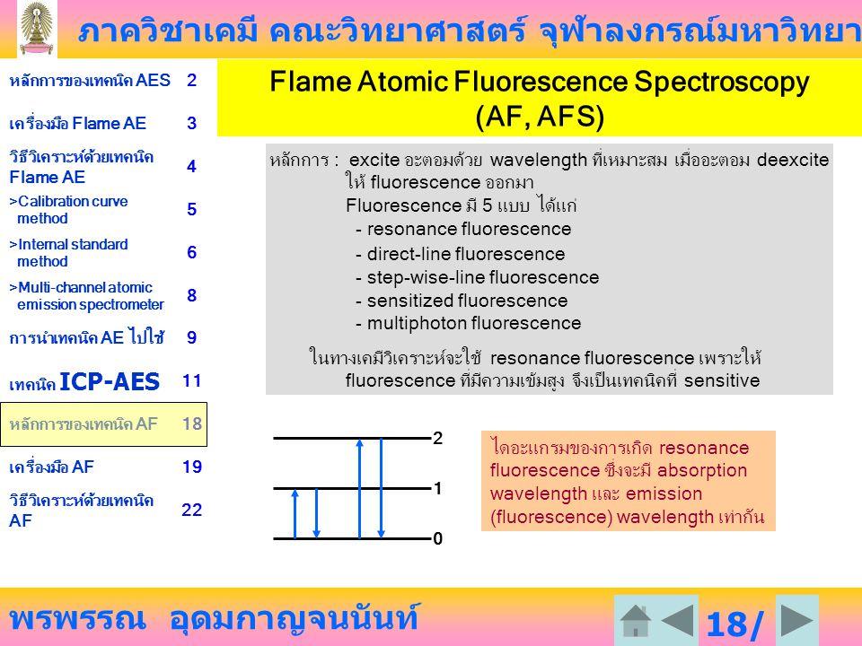 ภาควิชาเคมี คณะวิทยาศาสตร์ จุฬาลงกรณ์มหาวิทยาลัย พรพรรณ อุดมกาญจนนันท์ หลักการของเทคนิค AES2 เครื่องมือ Flame AE3 วิธีวิเคราะห์ด้วยเทคนิค Flame AE 4 >Calibration curve method 5 >Internal standard method 6 >Multi-channel atomic emission spectrometer 8 การนำเทคนิค AE ไปใช้9 เทคนิค ICP-AES 11 หลักการของเทคนิค AF18 เครื่องมือ AF19 วิธีวิเคราะห์ด้วยเทคนิค AF 22 18/ 23 Flame Atomic Fluorescence Spectroscopy (AF, AFS) หลักการ : excite อะตอมด้วย wavelength ที่เหมาะสม เมื่ออะตอม deexcite ให้ fluorescence ออกมา Fluorescence มี 5 แบบ ได้แก่ - resonance fluorescence - direct-line fluorescence - step-wise-line fluorescence - sensitized fluorescence - multiphoton fluorescence ในทางเคมีวิเคราะห์จะใช้ resonance fluorescence เพราะให้ fluorescence ที่มีความเข้มสูง จึงเป็นเทคนิคที่ sensitive 0 1 2 ไดอะแกรมของการเกิด resonance fluorescence ซึ่งจะมี absorption wavelength และ emission (fluorescence) wavelength เท่ากัน