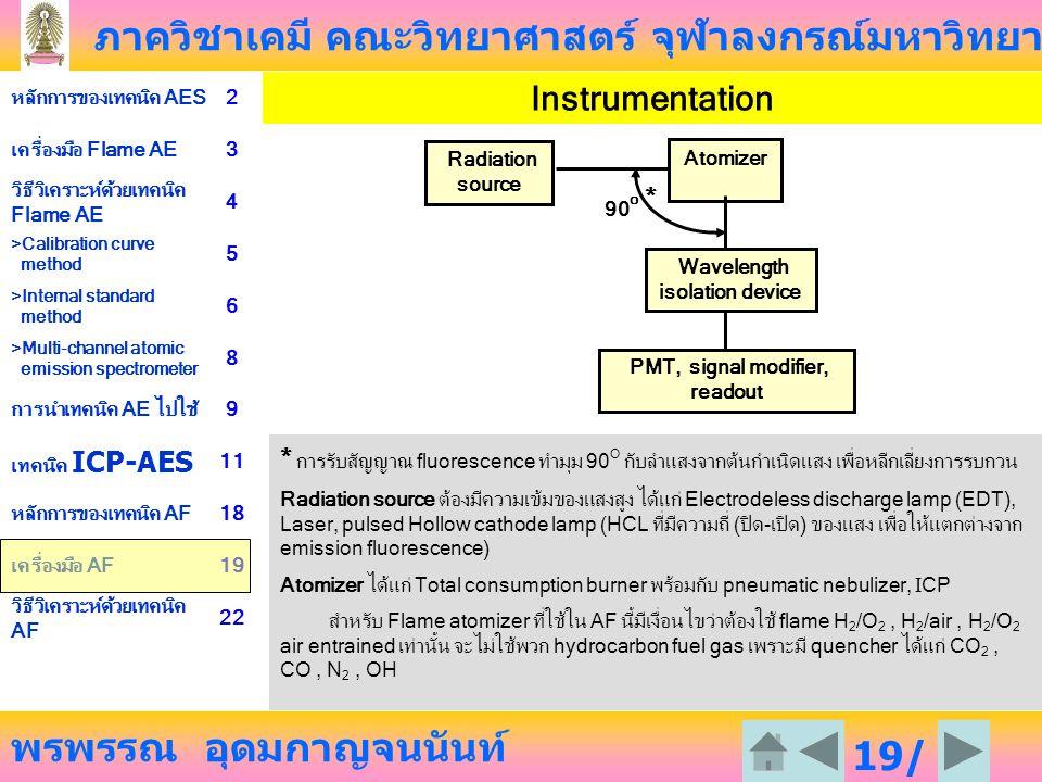 ภาควิชาเคมี คณะวิทยาศาสตร์ จุฬาลงกรณ์มหาวิทยาลัย พรพรรณ อุดมกาญจนนันท์ หลักการของเทคนิค AES2 เครื่องมือ Flame AE3 วิธีวิเคราะห์ด้วยเทคนิค Flame AE 4 >Calibration curve method 5 >Internal standard method 6 >Multi-channel atomic emission spectrometer 8 การนำเทคนิค AE ไปใช้9 เทคนิค ICP-AES 11 หลักการของเทคนิค AF18 เครื่องมือ AF19 วิธีวิเคราะห์ด้วยเทคนิค AF 22 19/ 23 Instrumentation * การรับสัญญาณ fluorescence ทำมุม 90 O กับลำแสงจากต้นกำเนิดแสง เพื่อหลีกเลี่ยงการรบกวน Radiation source ต้องมีความเข้มของแสงสูง ได้แก่ Electrodeless discharge lamp (EDT), Laser, pulsed Hollow cathode lamp (HCL ที่มีความถี่ (ปิด-เปิด) ของแสง เพื่อให้แตกต่างจาก emission fluorescence) Atomizer ได้แก่ Total consumption burner พร้อมกับ pneumatic nebulizer,  CP สำหรับ Flame atomizer ที่ใช้ใน AF นี้มีเงื่อนไขว่าต้องใช้ flame H 2 /O 2, H 2 /air, H 2 /O 2 air entrained เท่านั้น จะไม่ใช้พวก hydrocarbon fuel gas เพราะมี quencher ได้แก่ CO 2, CO, N 2, OH Atomizer PMT, signal modifier, readout Radiation source Wavelength isolation device 90 o *