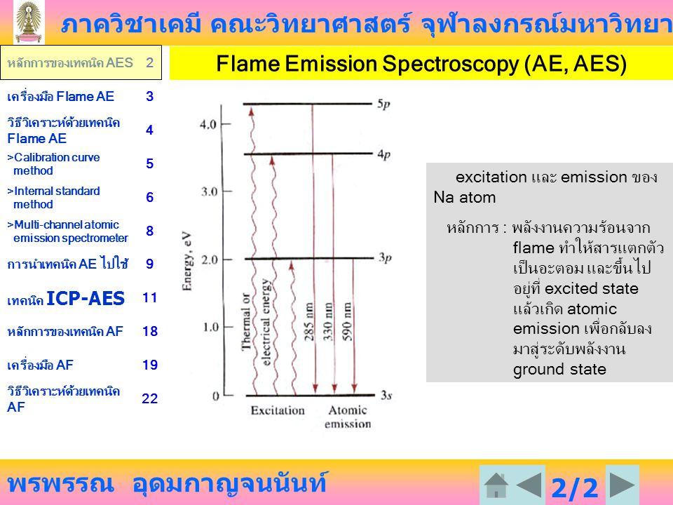 ภาควิชาเคมี คณะวิทยาศาสตร์ จุฬาลงกรณ์มหาวิทยาลัย พรพรรณ อุดมกาญจนนันท์ หลักการของเทคนิค AES2 เครื่องมือ Flame AE3 วิธีวิเคราะห์ด้วยเทคนิค Flame AE 4 >Calibration curve method 5 >Internal standard method 6 >Multi-channel atomic emission spectrometer 8 การนำเทคนิค AE ไปใช้9 เทคนิค ICP-AES 11 หลักการของเทคนิค AF18 เครื่องมือ AF19 วิธีวิเคราะห์ด้วยเทคนิค AF 22 2/2 3 Flame Emission Spectroscopy (AE, AES) excitation และ emission ของ Na atom หลักการ : พลังงานความร้อนจาก flame ทำให้สารแตกตัว เป็นอะตอม และขึ้นไป อยู่ที่ excited state แล้วเกิด atomic emission เพื่อกลับลง มาสู่ระดับพลังงาน ground state