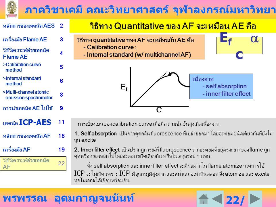 ภาควิชาเคมี คณะวิทยาศาสตร์ จุฬาลงกรณ์มหาวิทยาลัย พรพรรณ อุดมกาญจนนันท์ หลักการของเทคนิค AES2 เครื่องมือ Flame AE3 วิธีวิเคราะห์ด้วยเทคนิค Flame AE 4 >Calibration curve method 5 >Internal standard method 6 >Multi-channel atomic emission spectrometer 8 การนำเทคนิค AE ไปใช้9 เทคนิค ICP-AES 11 หลักการของเทคนิค AF18 เครื่องมือ AF19 วิธีวิเคราะห์ด้วยเทคนิค AF 22 22/ 23 วิธีทาง Quantitative ของ AF จะเหมือน AE คือ การเบี่ยงเบนของ calibration curve เมื่อมีความเข้มข้นสูงเกิดเนื่องจาก 1.