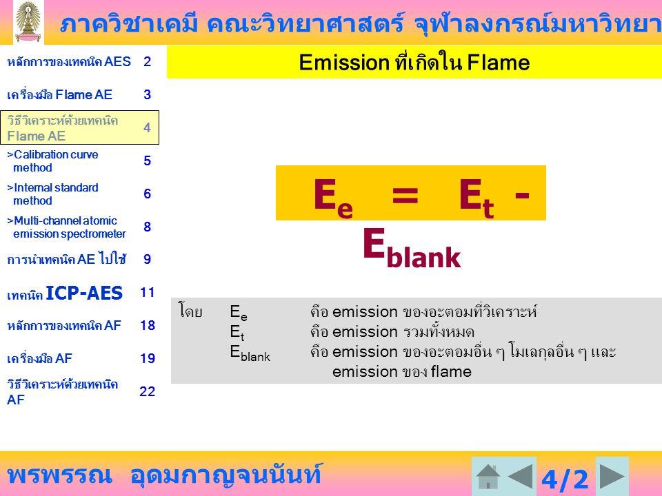 ภาควิชาเคมี คณะวิทยาศาสตร์ จุฬาลงกรณ์มหาวิทยาลัย พรพรรณ อุดมกาญจนนันท์ หลักการของเทคนิค AES2 เครื่องมือ Flame AE3 วิธีวิเคราะห์ด้วยเทคนิค Flame AE 4 >