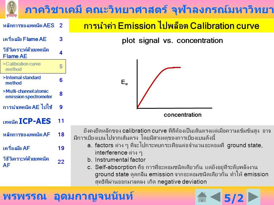ภาควิชาเคมี คณะวิทยาศาสตร์ จุฬาลงกรณ์มหาวิทยาลัย พรพรรณ อุดมกาญจนนันท์ หลักการของเทคนิค AES2 เครื่องมือ Flame AE3 วิธีวิเคราะห์ด้วยเทคนิค Flame AE 4 >Calibration curve method 5 >Internal standard method 6 >Multi-channel atomic emission spectrometer 8 การนำเทคนิค AE ไปใช้9 เทคนิค ICP-AES 11 หลักการของเทคนิค AF18 เครื่องมือ AF19 วิธีวิเคราะห์ด้วยเทคนิค AF 22 5/2 3 การนำค่า Emission ไปพล็อต Calibration curve ยังคงยึดหลักของ calibration curve ที่ดีต้องเป็นเส้นตรงแต่เมื่อความเข้มข้นสูง อาจ มีการเบี่ยงเบนไปจากเส้นตรง โดยมีสาเหตุของการเบี่ยงเบนดังนี้ a.