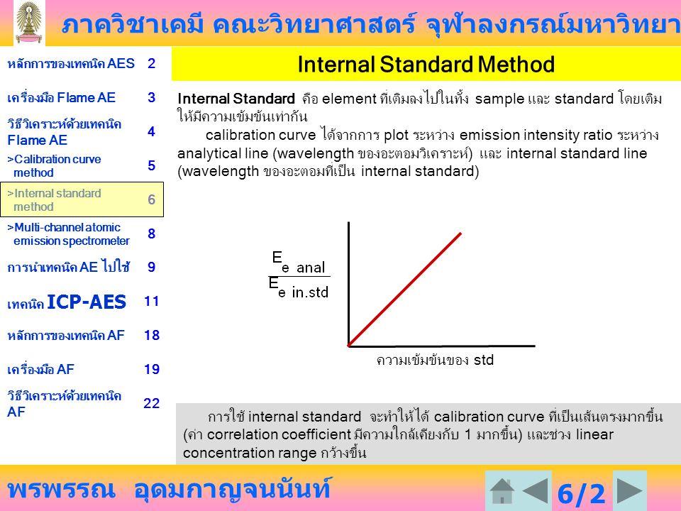 ภาควิชาเคมี คณะวิทยาศาสตร์ จุฬาลงกรณ์มหาวิทยาลัย พรพรรณ อุดมกาญจนนันท์ หลักการของเทคนิค AES2 เครื่องมือ Flame AE3 วิธีวิเคราะห์ด้วยเทคนิค Flame AE 4 >Calibration curve method 5 >Internal standard method 6 >Multi-channel atomic emission spectrometer 8 การนำเทคนิค AE ไปใช้9 เทคนิค ICP-AES 11 หลักการของเทคนิค AF18 เครื่องมือ AF19 วิธีวิเคราะห์ด้วยเทคนิค AF 22 6/2 3 Internal Standard Method การใช้ internal standard จะทำให้ได้ calibration curve ที่เป็นเส้นตรงมากขึ้น (ค่า correlation coefficient มีความใกล้เคียงกับ 1 มากขึ้น) และช่วง linear concentration range กว้างขึ้น Internal Standard คือ element ที่เติมลงไปในทั้ง sample และ standard โดยเติม ให้มีความเข้มข้นเท่ากัน calibration curve ได้จากการ plot ระหว่าง emission intensity ratio ระหว่าง analytical line (wavelength ของอะตอมวิเคราะห์) และ internal standard line (wavelength ของอะตอมที่เป็น internal standard) ความเข้มข้นของ std