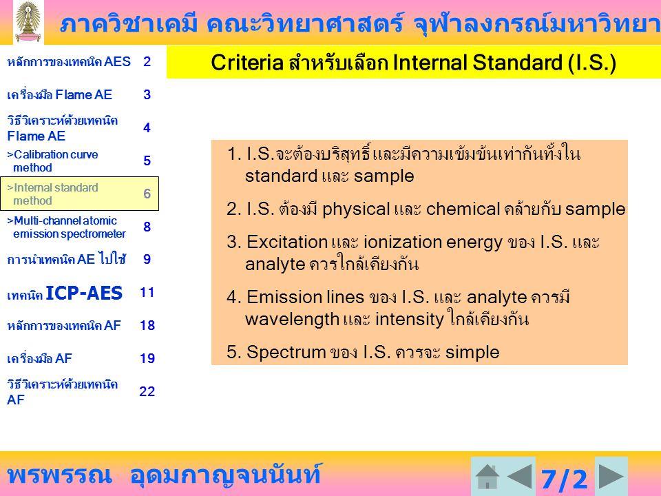 ภาควิชาเคมี คณะวิทยาศาสตร์ จุฬาลงกรณ์มหาวิทยาลัย พรพรรณ อุดมกาญจนนันท์ หลักการของเทคนิค AES2 เครื่องมือ Flame AE3 วิธีวิเคราะห์ด้วยเทคนิค Flame AE 4 >Calibration curve method 5 >Internal standard method 6 >Multi-channel atomic emission spectrometer 8 การนำเทคนิค AE ไปใช้9 เทคนิค ICP-AES 11 หลักการของเทคนิค AF18 เครื่องมือ AF19 วิธีวิเคราะห์ด้วยเทคนิค AF 22 7/2 3 Criteria สำหรับเลือก Internal Standard (I.S.) 1.