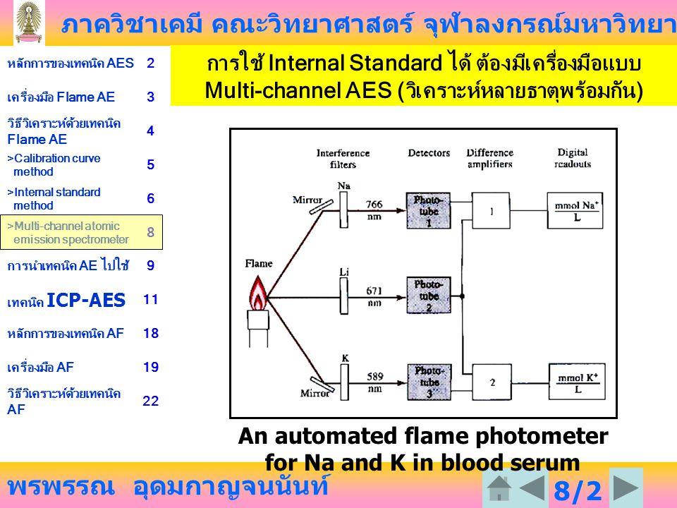 ภาควิชาเคมี คณะวิทยาศาสตร์ จุฬาลงกรณ์มหาวิทยาลัย พรพรรณ อุดมกาญจนนันท์ หลักการของเทคนิค AES2 เครื่องมือ Flame AE3 วิธีวิเคราะห์ด้วยเทคนิค Flame AE 4 >Calibration curve method 5 >Internal standard method 6 >Multi-channel atomic emission spectrometer 8 การนำเทคนิค AE ไปใช้9 เทคนิค ICP-AES 11 หลักการของเทคนิค AF18 เครื่องมือ AF19 วิธีวิเคราะห์ด้วยเทคนิค AF 22 8/2 3 การใช้ Internal Standard ได้ ต้องมีเครื่องมือแบบ Multi-channel AES (วิเคราะห์หลายธาตุพร้อมกัน) An automated flame photometer for Na and K in blood serum