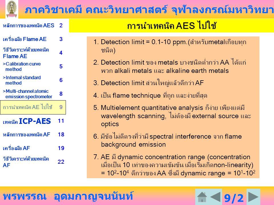 ภาควิชาเคมี คณะวิทยาศาสตร์ จุฬาลงกรณ์มหาวิทยาลัย พรพรรณ อุดมกาญจนนันท์ หลักการของเทคนิค AES2 เครื่องมือ Flame AE3 วิธีวิเคราะห์ด้วยเทคนิค Flame AE 4 >Calibration curve method 5 >Internal standard method 6 >Multi-channel atomic emission spectrometer 8 การนำเทคนิค AE ไปใช้9 เทคนิค ICP-AES 11 หลักการของเทคนิค AF18 เครื่องมือ AF19 วิธีวิเคราะห์ด้วยเทคนิค AF 22 9/2 3 การนำเทคนิค AES ไปใช้ 1.