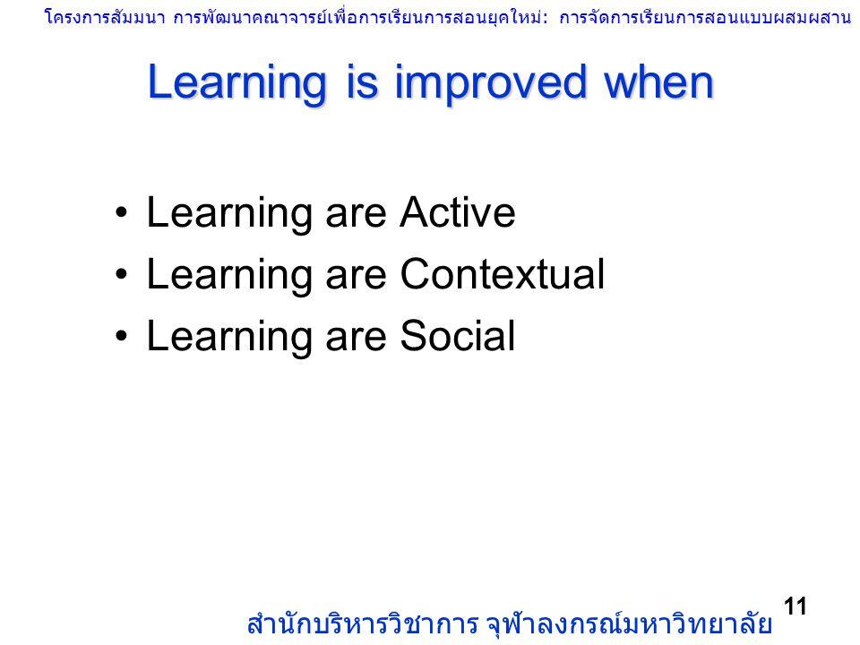 โครงการสัมมนา การพัฒนาคณาจารย์เพื่อการเรียนการสอนยุคใหม่: การจัดการเรียนการสอนแบบผสมผสาน สำนักบริหารวิชาการ จุฬาลงกรณ์มหาวิทยาลัย 11 Learning is impro