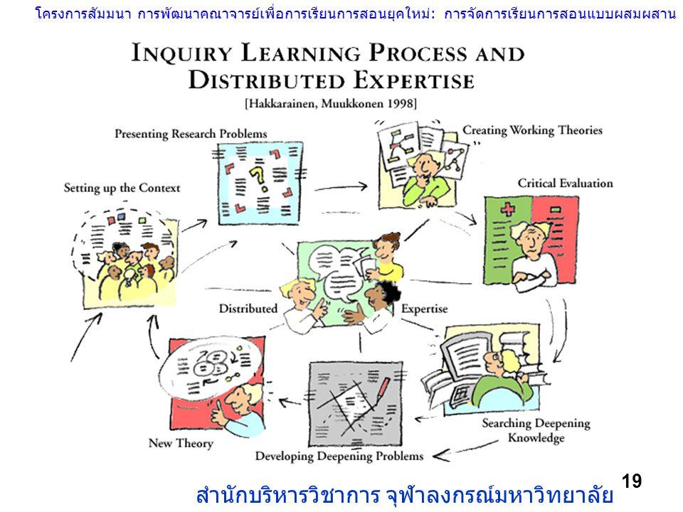 โครงการสัมมนา การพัฒนาคณาจารย์เพื่อการเรียนการสอนยุคใหม่: การจัดการเรียนการสอนแบบผสมผสาน สำนักบริหารวิชาการ จุฬาลงกรณ์มหาวิทยาลัย 19
