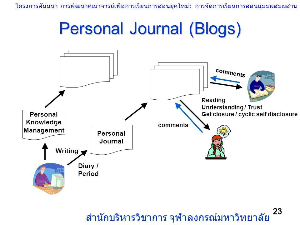 โครงการสัมมนา การพัฒนาคณาจารย์เพื่อการเรียนการสอนยุคใหม่: การจัดการเรียนการสอนแบบผสมผสาน สำนักบริหารวิชาการ จุฬาลงกรณ์มหาวิทยาลัย 23 Personal Journal