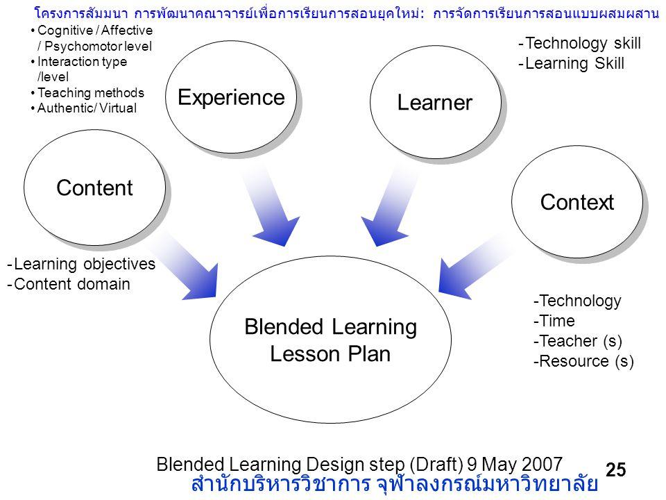 โครงการสัมมนา การพัฒนาคณาจารย์เพื่อการเรียนการสอนยุคใหม่: การจัดการเรียนการสอนแบบผสมผสาน สำนักบริหารวิชาการ จุฬาลงกรณ์มหาวิทยาลัย 25 Content Learner C