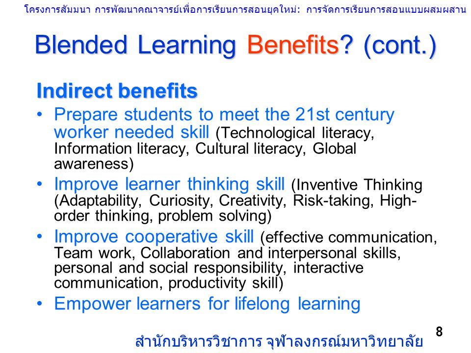 โครงการสัมมนา การพัฒนาคณาจารย์เพื่อการเรียนการสอนยุคใหม่: การจัดการเรียนการสอนแบบผสมผสาน สำนักบริหารวิชาการ จุฬาลงกรณ์มหาวิทยาลัย 8 Blended Learning B