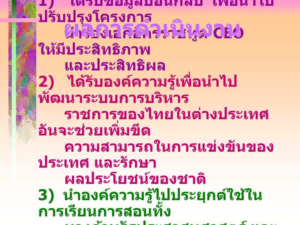 1) ได้รับข้อมูลป้อนกลับ เพื่อนำไป ปรับปรุงโครงการ นำร่องเอกอัครราชทูต CEO ให้มีประสิทธิภาพ และประสิทธิผล 2) ได้รับองค์ความรู้เพื่อนำไป พัฒนาระบบการบริหาร ราชการของไทยในต่างประเทศ อันจะช่วยเพิ่มขีด ความสามารถในการแข่งขันของ ประเทศ และรักษา ผลประโยชน์ของชาติ 3) นำองค์ความรู้ไปประยุกต์ใช้ใน การเรียนการสอนทั้ง ทางด้านรัฐประศาสนศาสตร์ และ ด้านความสัมพันธ์ ระหว่างประเทศ ผลการดำเนินงาน
