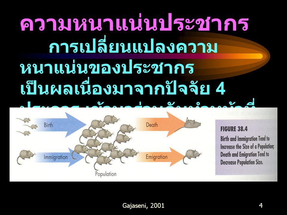 Gajaseni, 20014 ความหนาแน่นประชากร การเปลี่ยนแปลงความ หนาแน่นของประชากร เป็นผลเนื่องมาจากปัจจัย 4 ประการ เข้ามาร่วมกันทำหน้าที่ ภาพ 33.6
