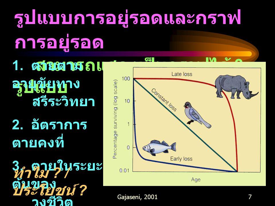 Gajaseni, 20018 โครงสร้างอายุ (Age structure) = โครงสร้างอายุ ซึ่งแสดงโดย ค่าอายุในแต่ละช่วงชีวิต เพื่อใช้ ประเมินสถานภาพของการเจริญ ของประชากรในอนาคต กำหนดช่วงชีวิตเป็น 3 ระยะ 1.