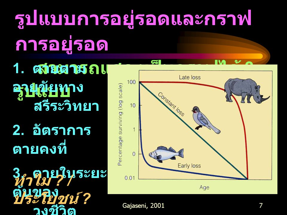 Gajaseni, 20017 รูปแบบการอยู่รอดและกราฟ การอยู่รอด สามารถแสดงเป็นกราฟได้ 3 รูปแบบ 1. ตายตาม อายุขัยทาง สรีระวิทยา 2. อัตราการ ตายคงที่ 3. ตายในระยะ ต้