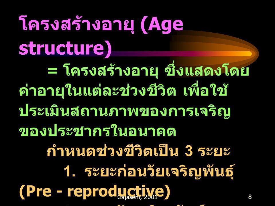 Gajaseni, 20018 โครงสร้างอายุ (Age structure) = โครงสร้างอายุ ซึ่งแสดงโดย ค่าอายุในแต่ละช่วงชีวิต เพื่อใช้ ประเมินสถานภาพของการเจริญ ของประชากรในอนาคต